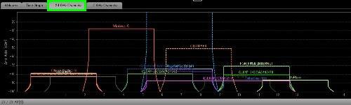 2.4GHz帯の電波