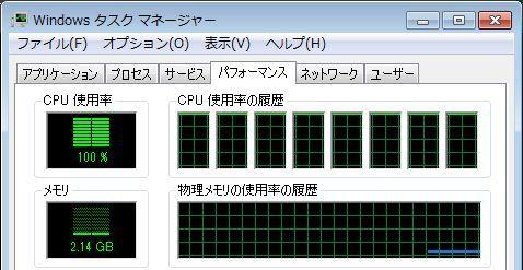 CPU負荷率