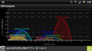 電波の強度